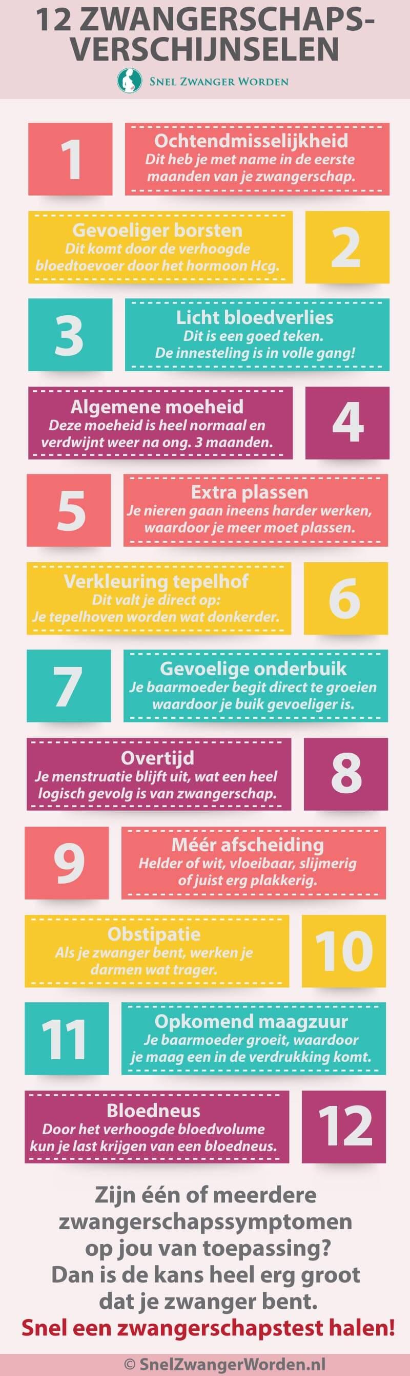 12 Meest Populaire Tekenen Symptomen Van Zwangerschap